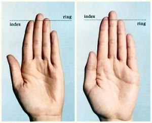 How Do Guys Finger Themselves 99
