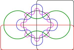 complex Venn diagram