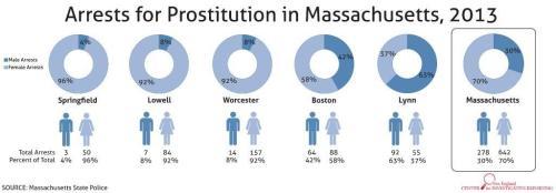 Massachusetts end demand press release