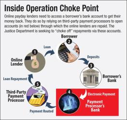 choke point diagram