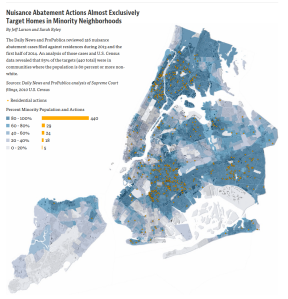 nuisance abatement map